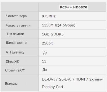 PowerColor представила расширенную версию PCS + HD6870: PowerColor PCS + + HD6870