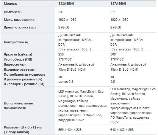 Samsung S23A550H и S27A550H - новые LED-мониторы 5 серии