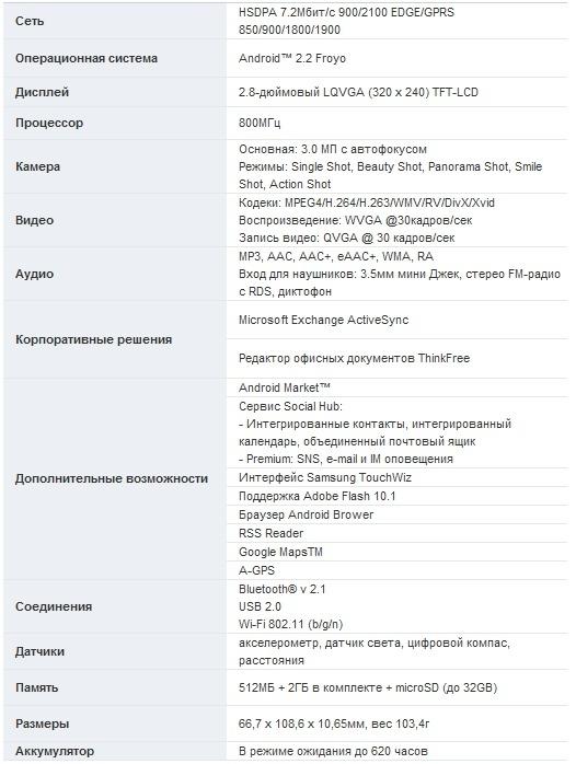 Samsung представляет Galaxy Pro