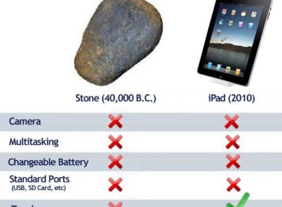 нетбук или ipad