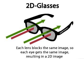 Надоели трехмерные фильмы? Купите 2D очки