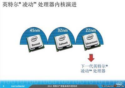 СМИ пишут о новых 22 нм процессорах Intel