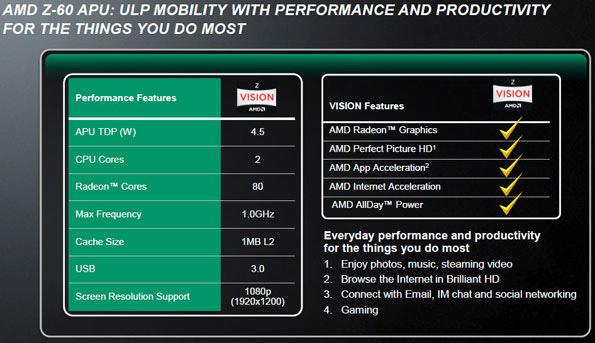 AMD представила новый процессор для планшетов на Windows 8