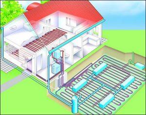 За счёт чего дом будет вырабатывать энергию
