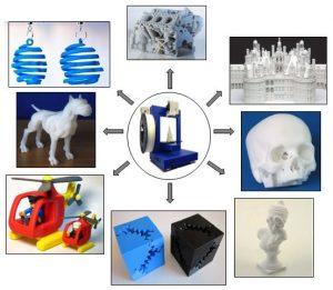 Что можно печатать на 3D принтере 2