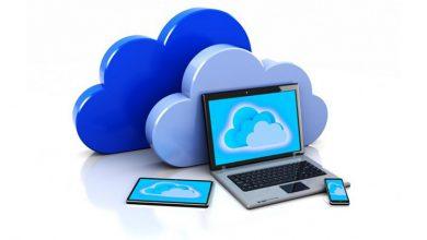 Облачные технологии в помощь бизнесу