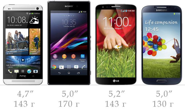 Как выбрать мобильный телефон для ребенка 3