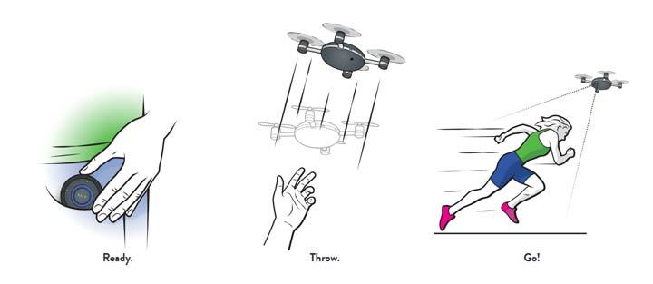Летающая камера дрон или апофеоз селфи-камеростроения 1
