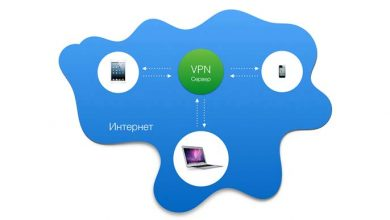 Что такое VPN сервер?