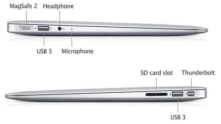 Разъемы Macbook Air