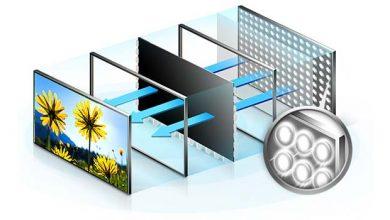 Технология LED, достоинства и принцип работы