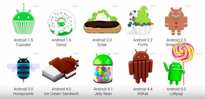 Обзор обновления Андроид 6.0 Маршмеллоу, он же Зефирчик