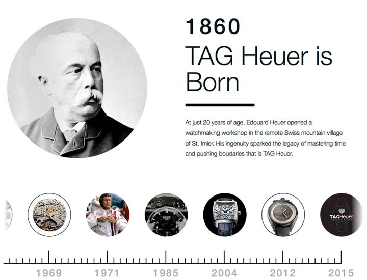 Умные часы TAG Heuer Connected от TAG Heuer 3