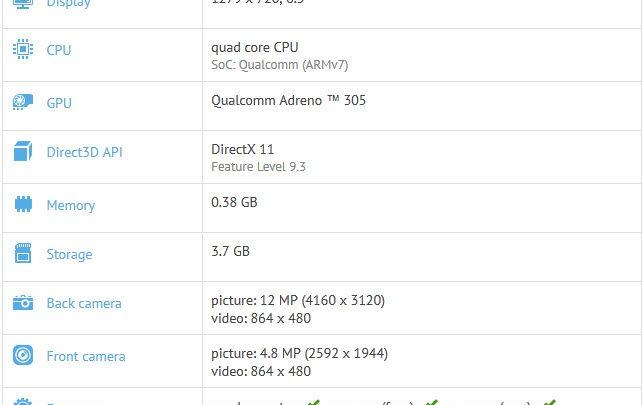 Российская компания Dexp сделает самый большой смартфон на ОС Windows.