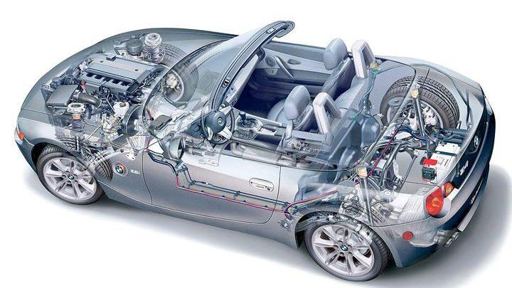 Бизнес идея: выездное диагностирование б/у автомобилей перед продажей