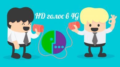 Мегафон HD голос в 4G