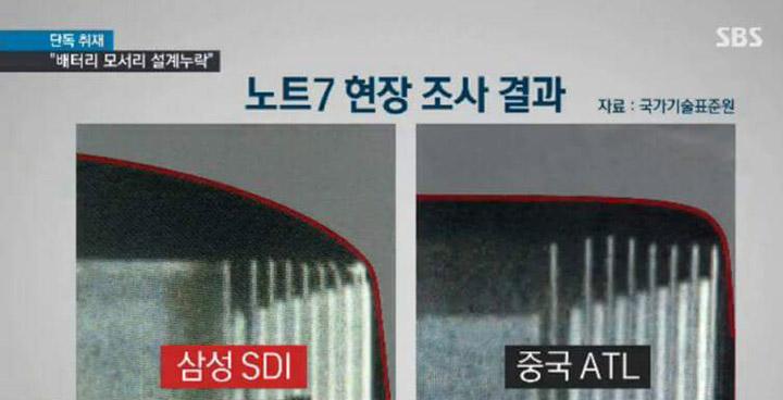 Эксперты объяснили, почему взрываются и горят Samsung Galaxy Note 7