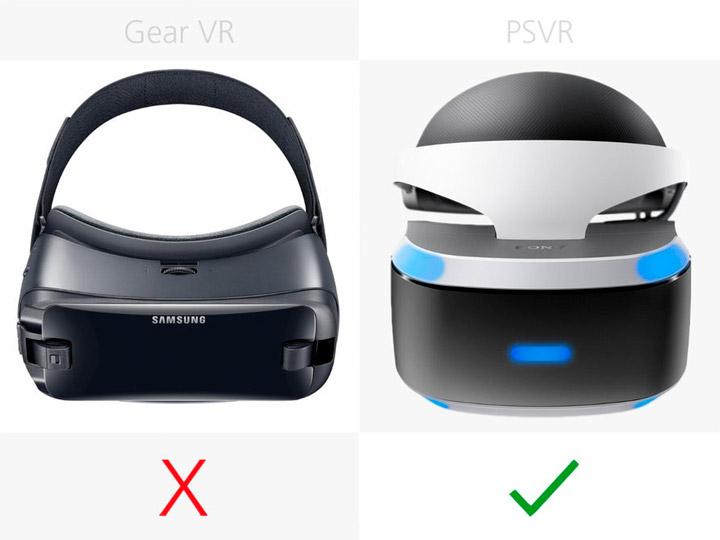 Отслеживание положения Samsung Gear VR (2017) и Sony PlayStation VR