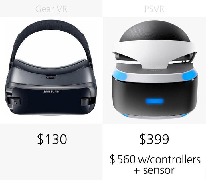 Цена VR Samsung Gear VR (2017) и Sony PlayStation VR