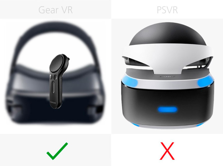 Настройка фокуса Samsung Gear VR (2017) и Sony PlayStation VR