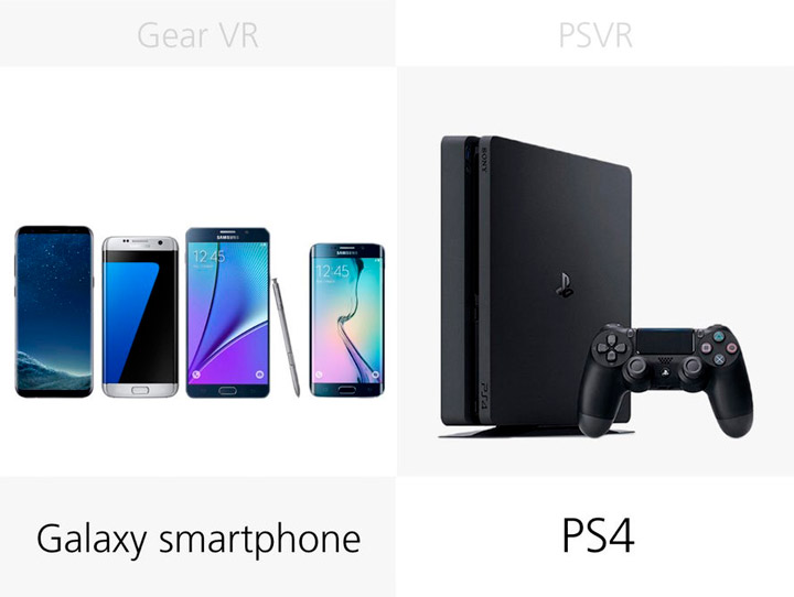 Совместимость Samsung Gear VR (2017) и Sony PlayStation VR