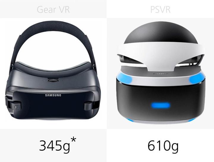 Вес Samsung Gear VR (2017) и Sony PlayStation VR