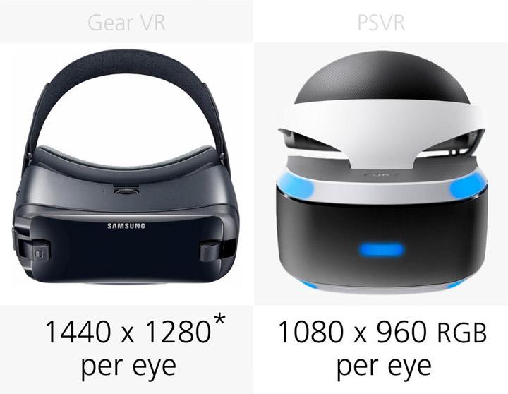 Пармаетры дисплеев Samsung Gear VR (2017) и Sony PlayStation VR