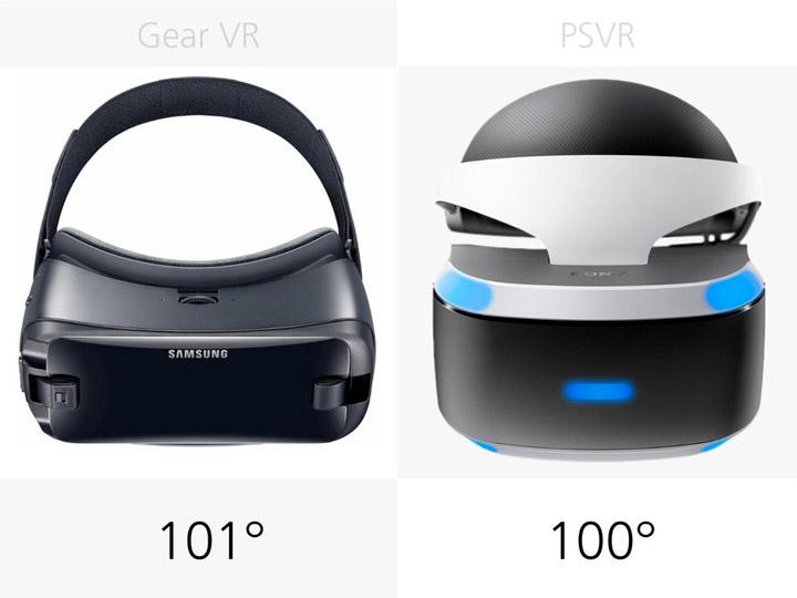 Поле зрения Samsung Gear VR (2017) и Sony PlayStation VR