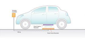 Беспроводная дистанционная зарядка для автомобилей