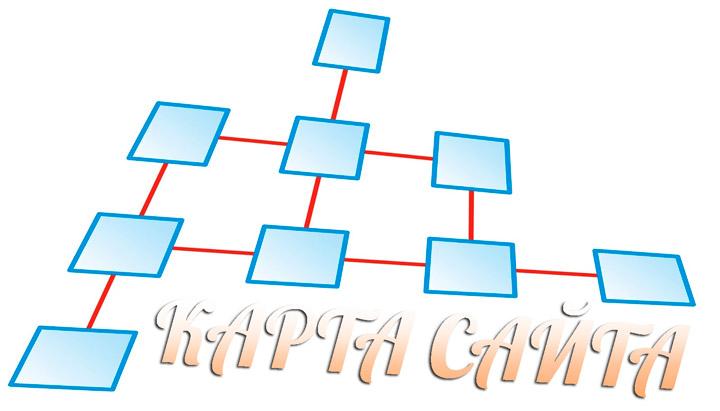 Карта сайта информационных технологий