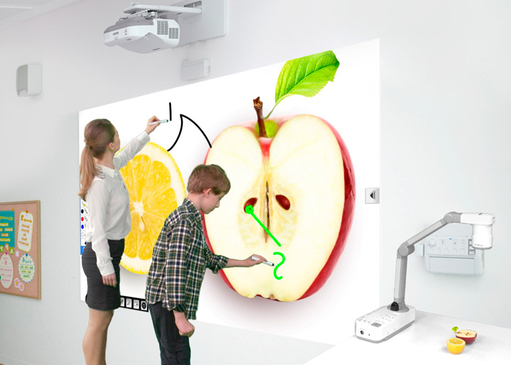 Современные интерактивные проекторы и их ключевые особенности