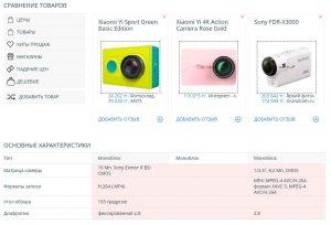 Выбор и покупка экшн-камеры