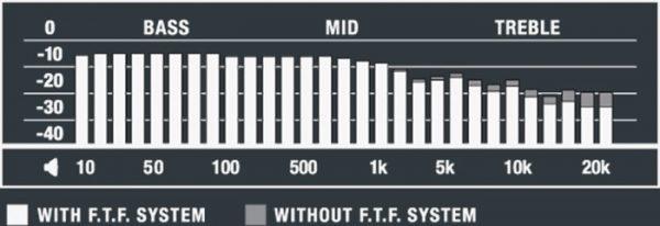 Monitor Bluetooth Black и Major II Bluetooth Black