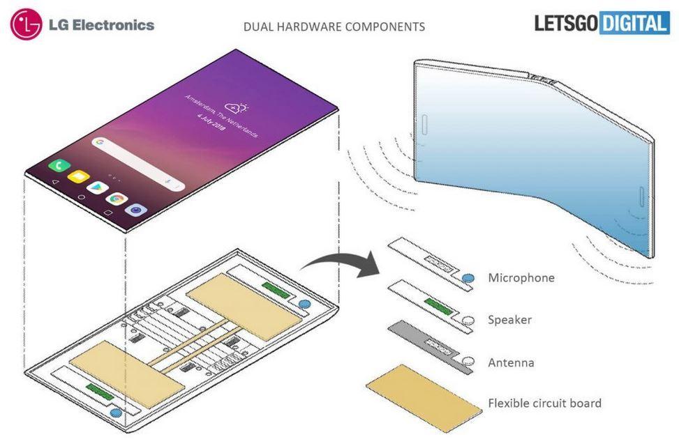 LGзапатентовала технологию складного телефона с 2-мя антеннами